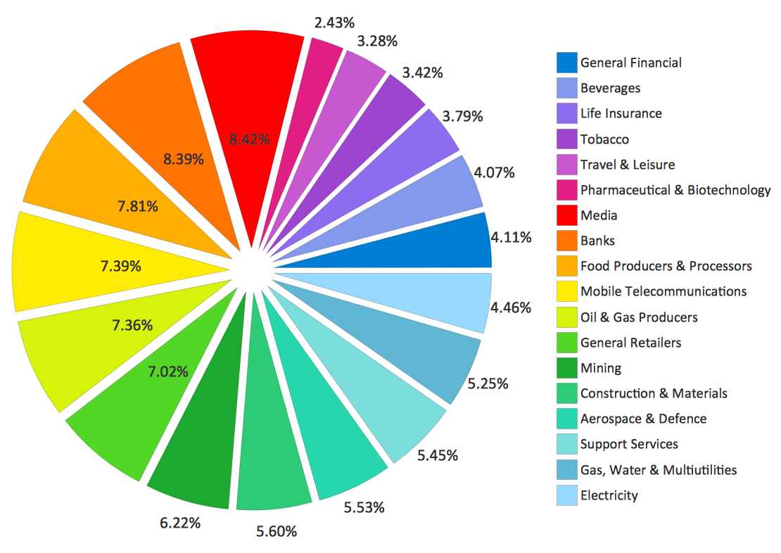 Pie chart example sector weightings colors palettes pinterest pie chart example sector weightings nvjuhfo Images