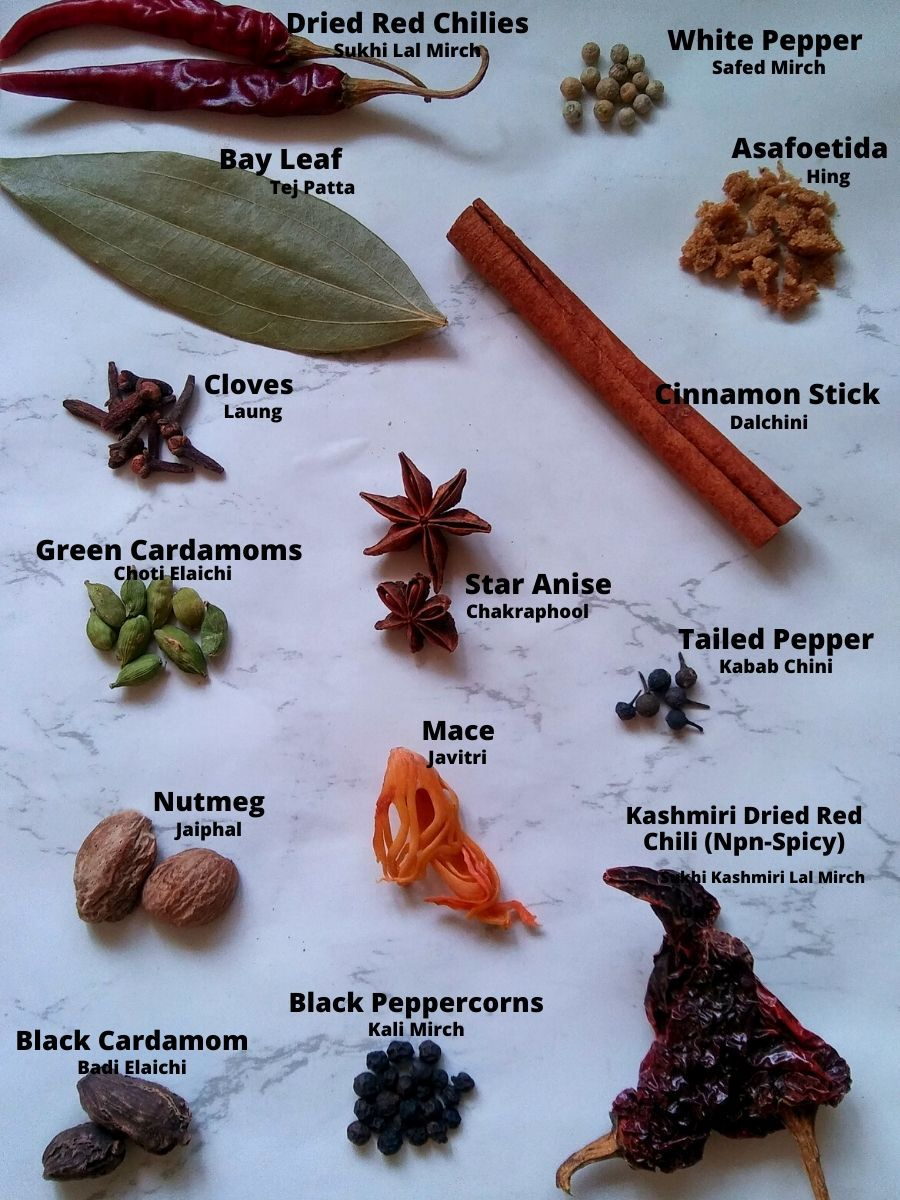 Spices list in English, Hindi and Other Languages in 2020