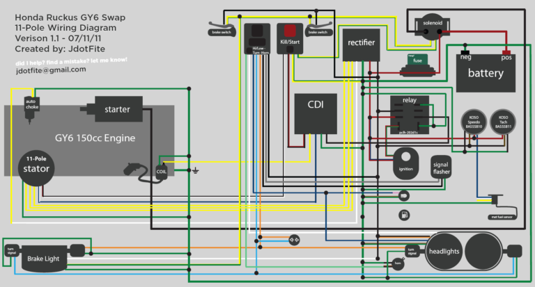taotao electric scooter wiring diagram 150cc gy6 wiring diagram daigram at 150cc  with images  150cc gy6 wiring diagram daigram at