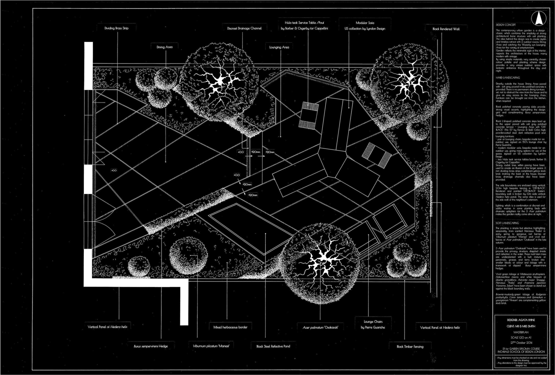 Designer Agata Byrne Masterplan Reversed Design 1 Residential