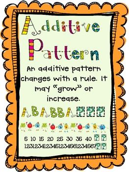 Anchor Charts Repeating And Additive Patterns Elementary