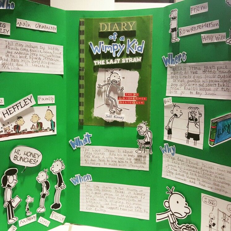 Tri-fold book report poster board Diary of a Wimpy Kid ~ The - sample cereal box book report template