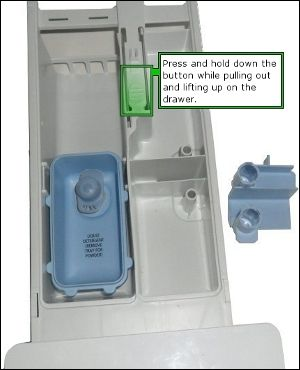 How To Clean The Detergent Softener Dispensers On A Front
