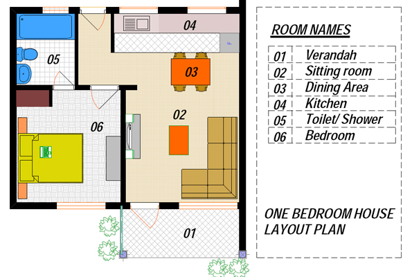 Building Plans For A One Bedroom House Daily Monitor One Bedroom House One Bedroom House Plans Bedroom House Plans