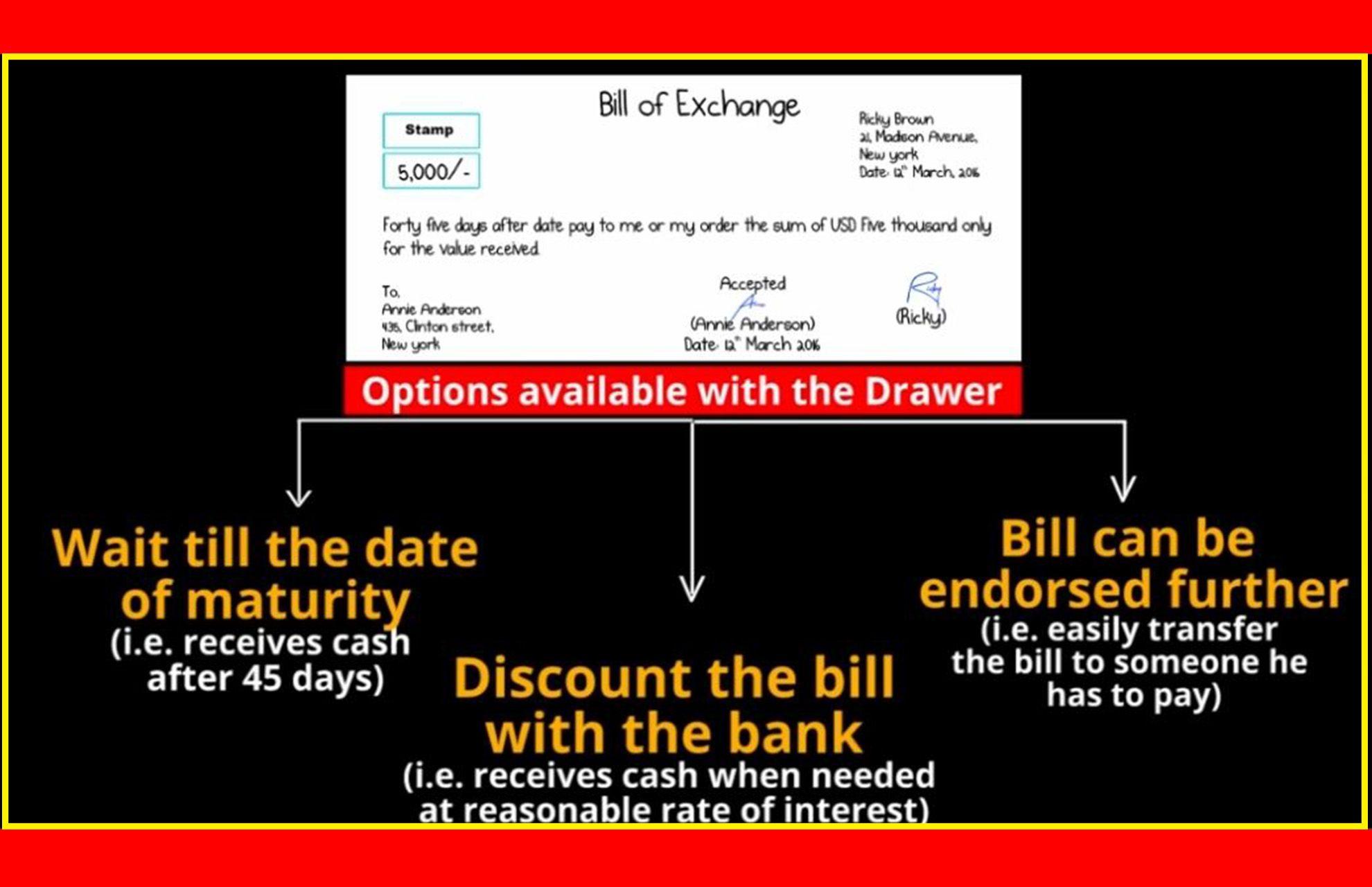 Bill Of Exchange Get Videos To Understand Better With