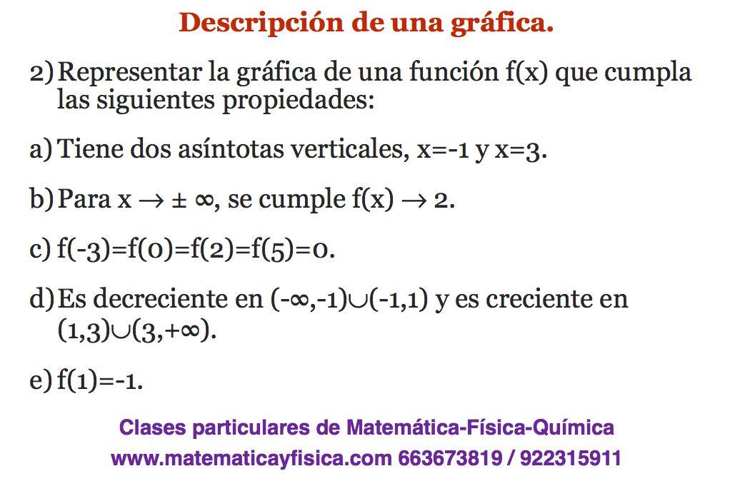 Descripcion Grafica De Funciones Clases Particulares Y Ejercicios