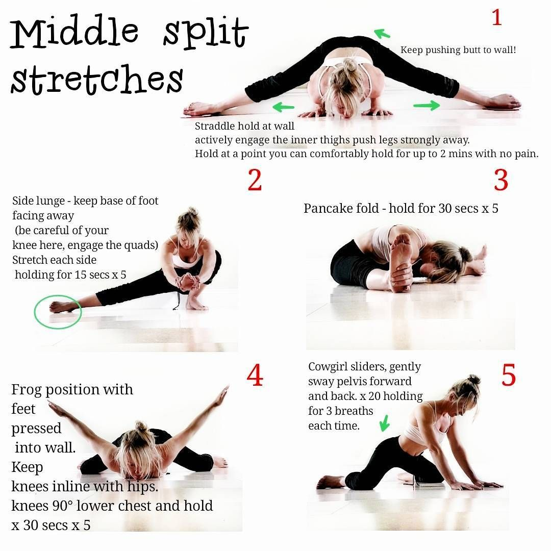 6 Daily Stretches to Achieve the Splits - FitBodyHQ