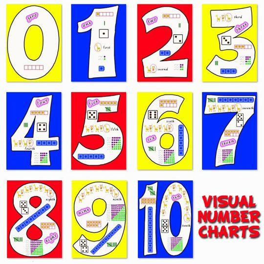 Carson Dellosa Number Line Classroom 4 X 36-20 To Plus 100-1 Count
