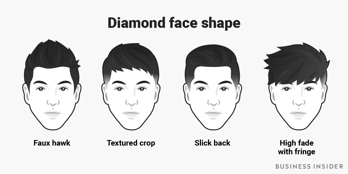 The Best Men S Haircut For Every Face Shape Diamond Face Hairstyle Diamond Face Shape Face Shapes