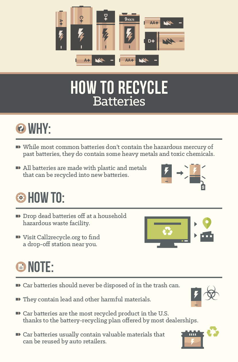 How To Recycle Your Old Phone Plus 9 Other Things You Re Not Sure