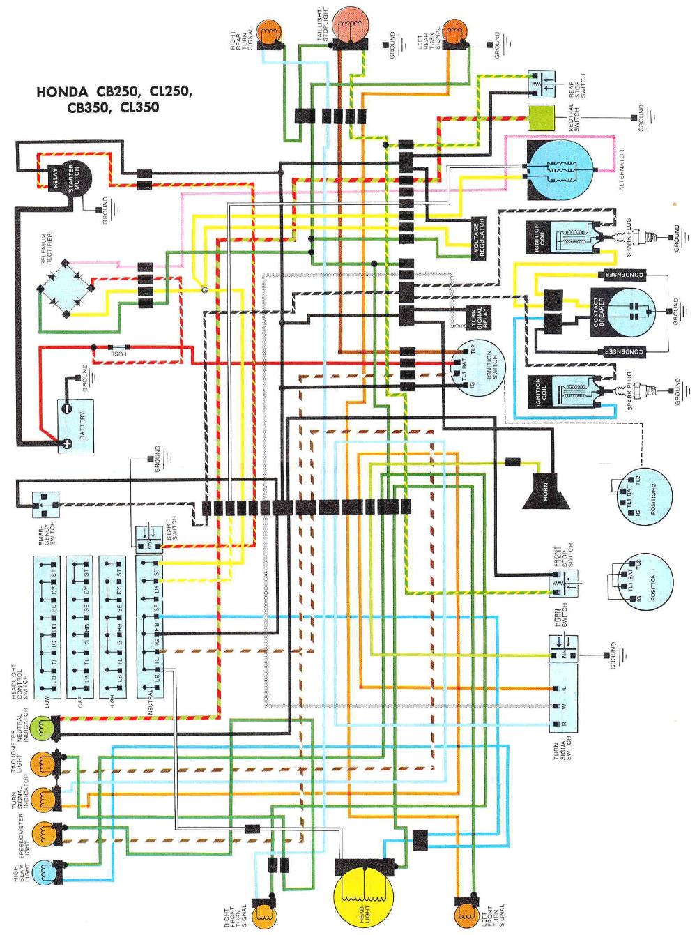 Honda Cb250 Wiring Diagram Online Wiring Diagram Cb350 Cl350 Diagram