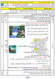 مذكرات التربية الإسلامية السنة الثانية ابتدائي المجموعة الأولى البكالوريا مدونة التربية والتعليم Onec 2020 Blog Blog Posts Journal
