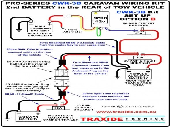 Rv Trailer Plug Wiring Diagram Di 2020