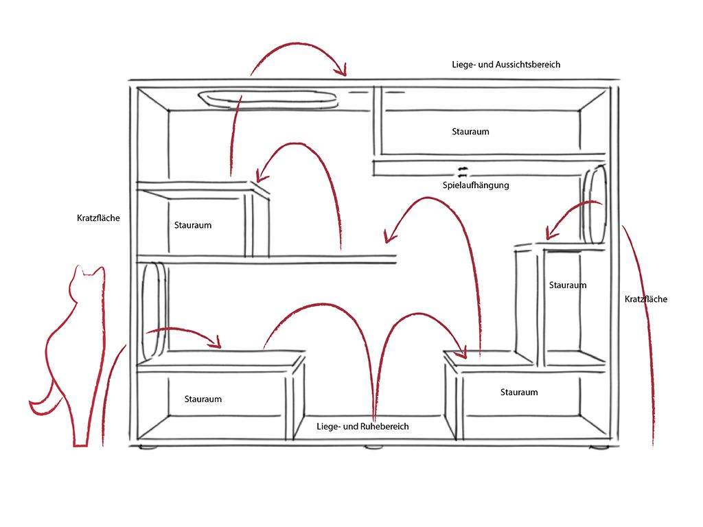 Absolute Neuheit: Katzenmöbel! Multifunktionaler, verschließbarer ...