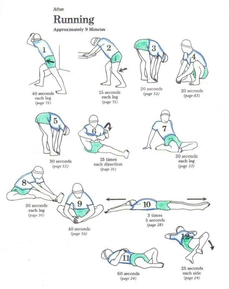 Post Run Stretches Yes Its Important Just Like Pre Run