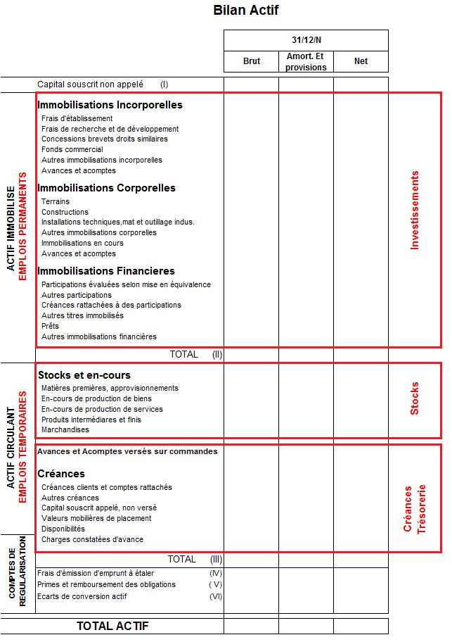 Exemple Dactif De Bilan Comptable Work Bilan Comptable