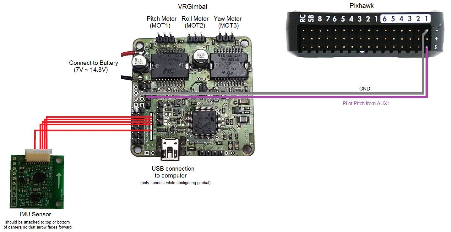 Connecting the VRGimbal to the Pixhawk | Arducopter | Pinterest ...
