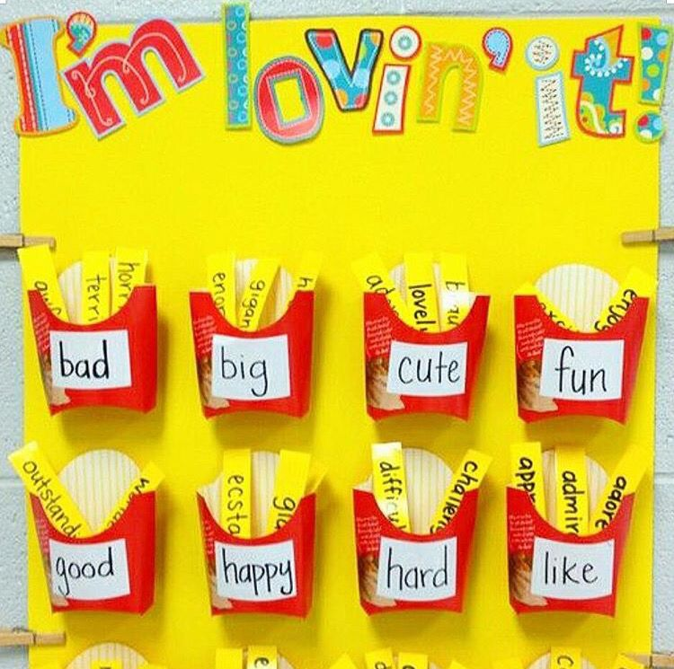 Synonyms for \'boring\' word displays   Anchor charts   Pinterest ...