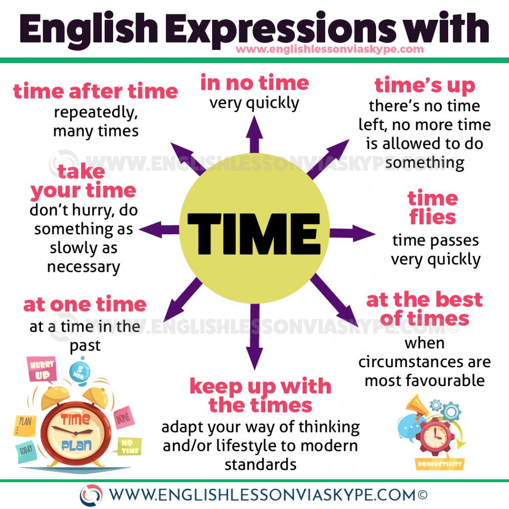 13 English Expressions About Time Improve Your English