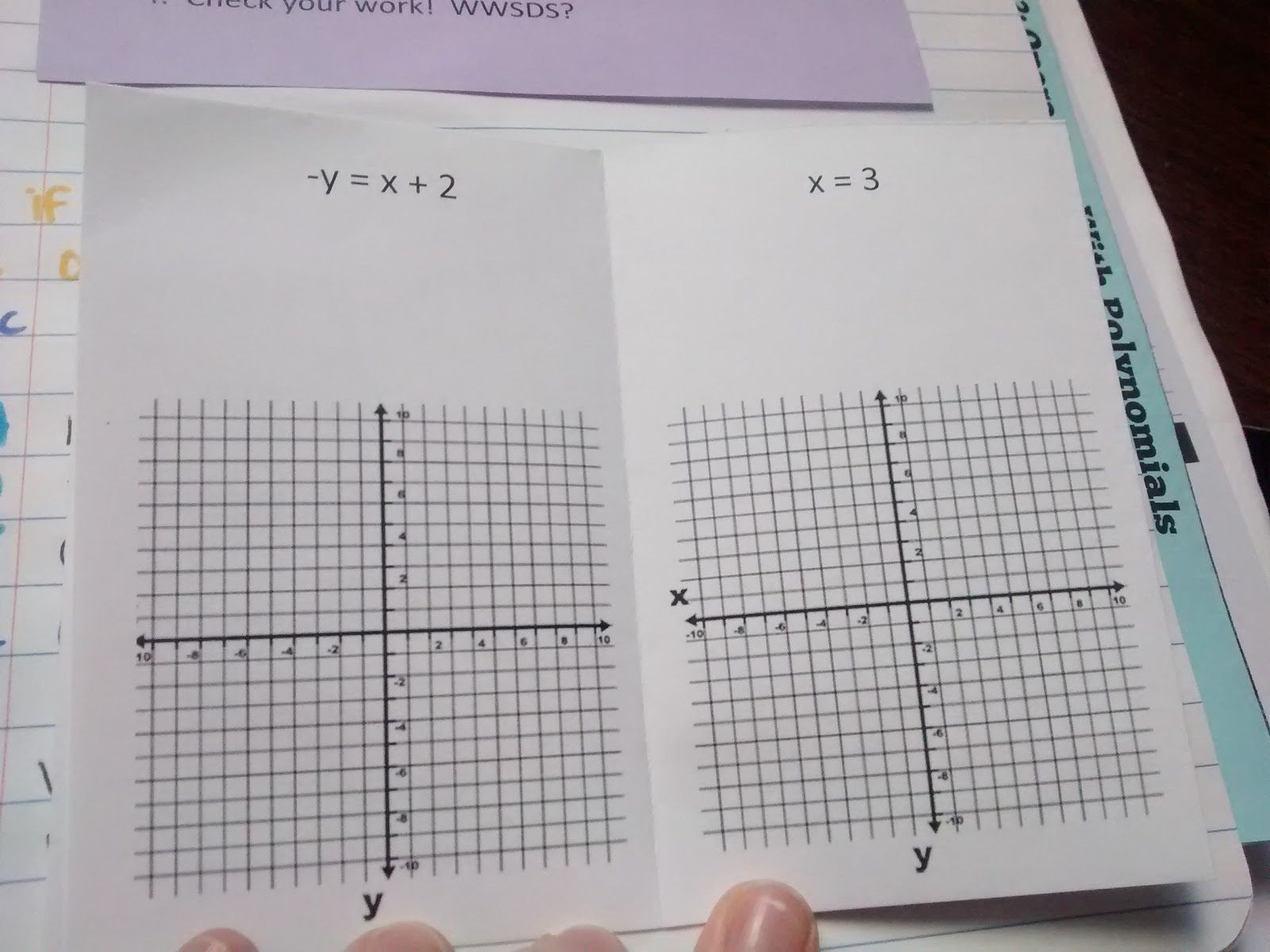 One Of My Review Topics For Algebra 2 Was Graphing Ordered