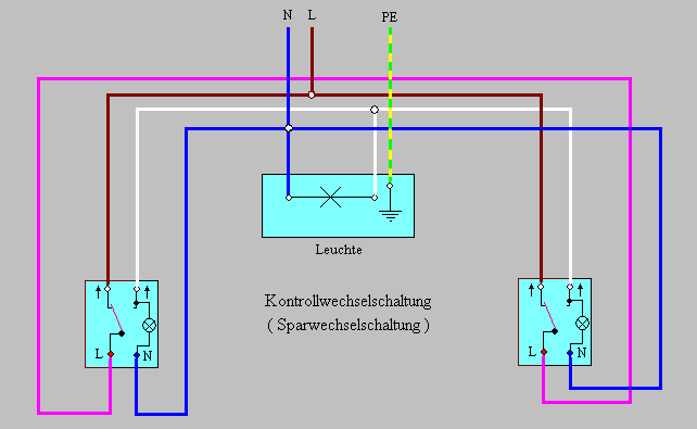 Kontrollwechselschaltung1 Kontrollwechselschaltung Wikipedia Schaltplan Elektrotechnik Elektroinstallation Selber Machen