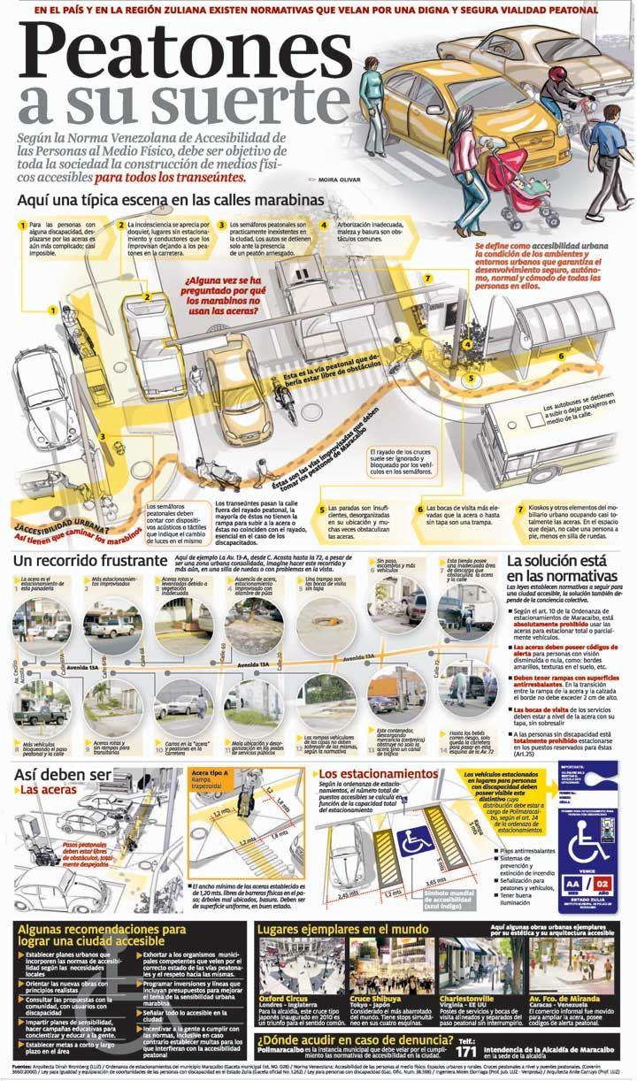 Peatones A Su Suerte Panorama Premio Sip Jpg 720 1222 Seguro De Auto Seguridad Y Salud Laboral Tips De Seguridad