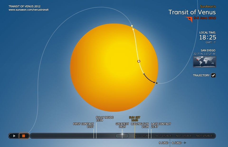Here's what the Transit of Venus will look like in an Diego on Tuesday 6/5/2012 afternoon/evening.