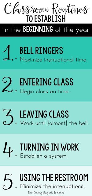 Classroom Routines to Establish in the Beginning of the ...
