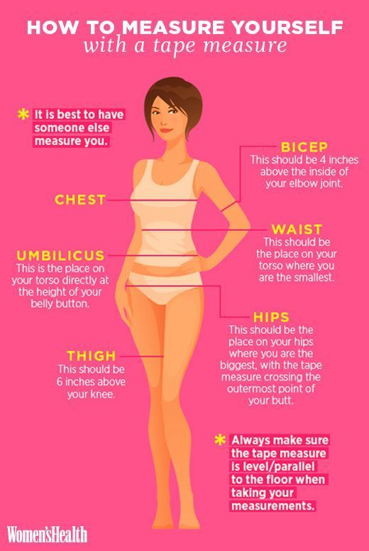 Body fat to lose love handles