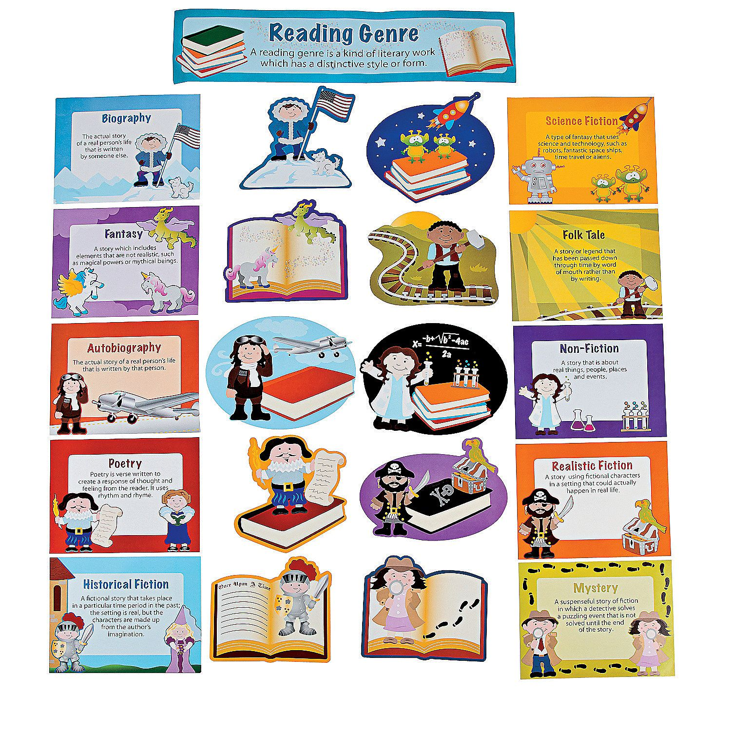21 Reading Genre Posters Including Definitions Of