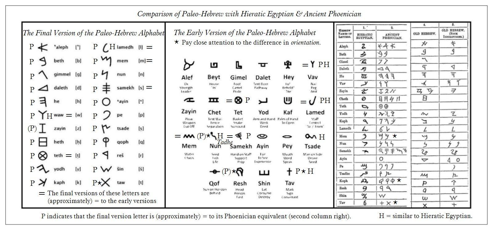 differences pdf uni prefix glyph