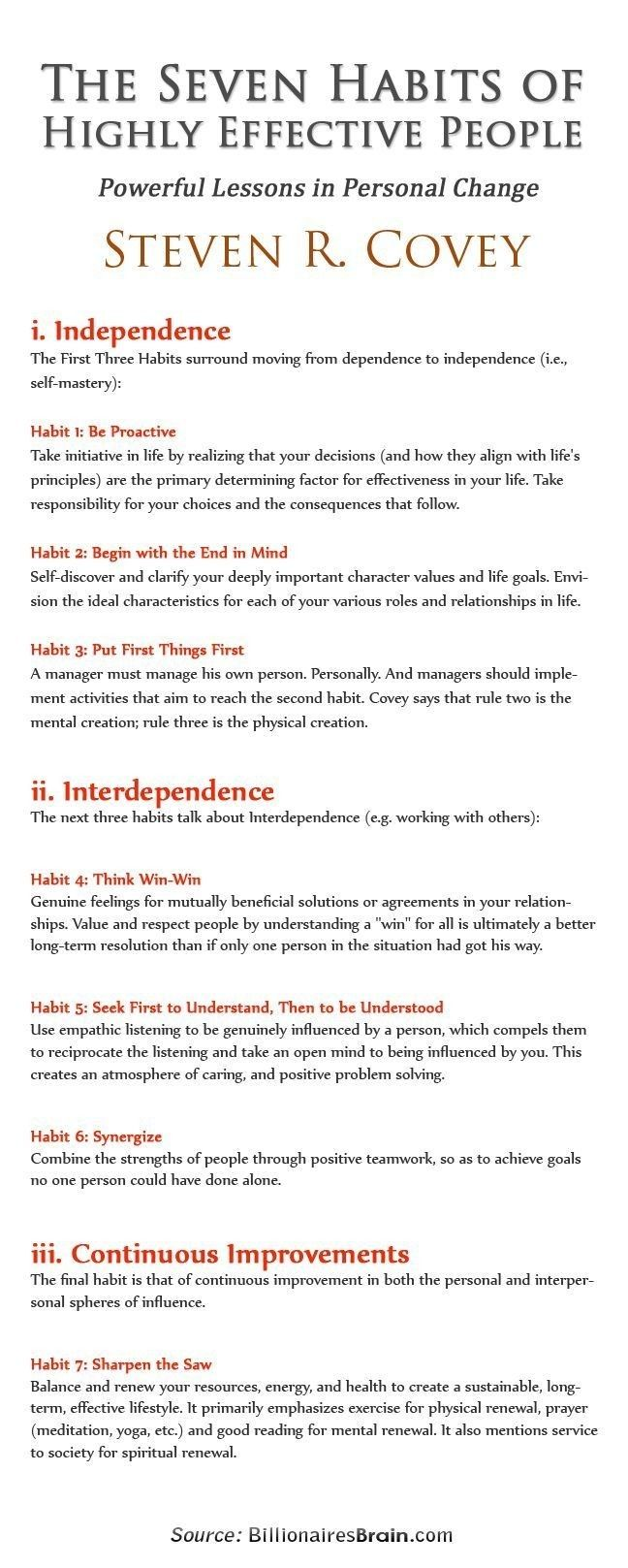 The 7 Habits Of Highly Effective People Motivation Coaching