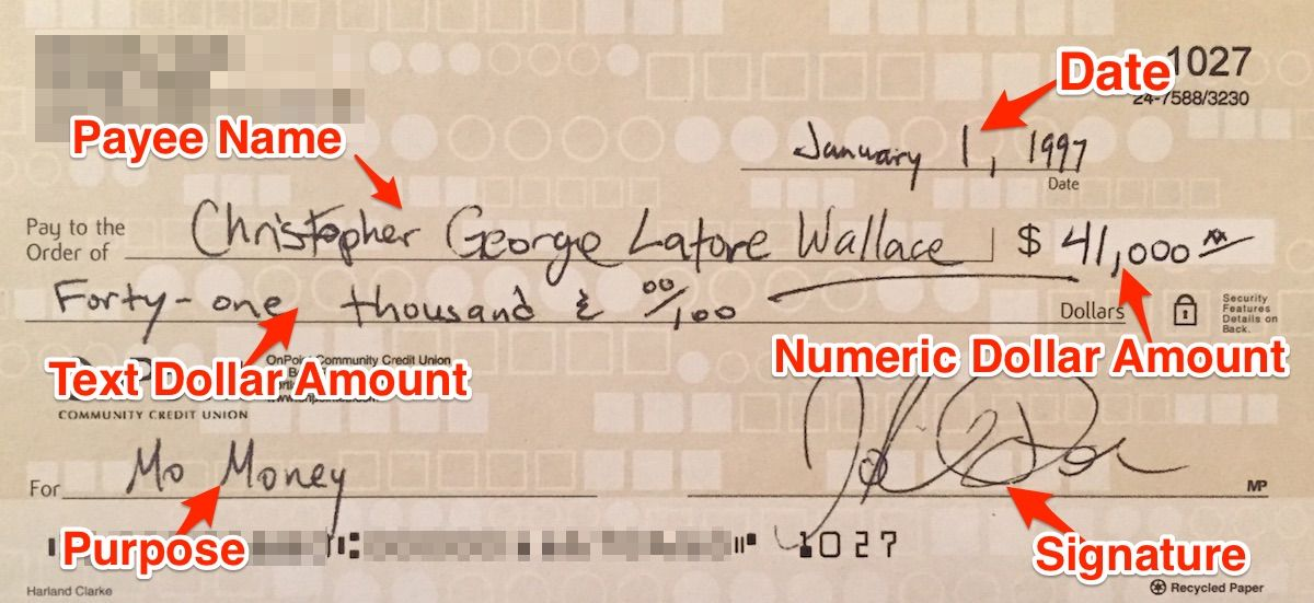How To Write A Check The Dummies Guide To 1st Century Technology Abodo 1st Century Writing Century