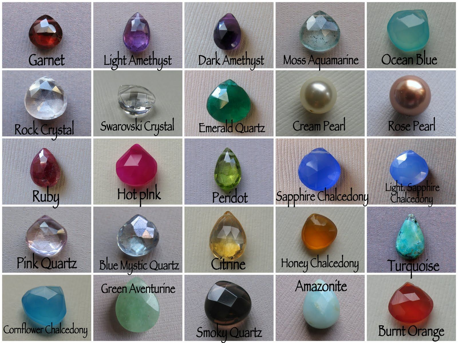 semi precious stones chart nature inspired handcrafted