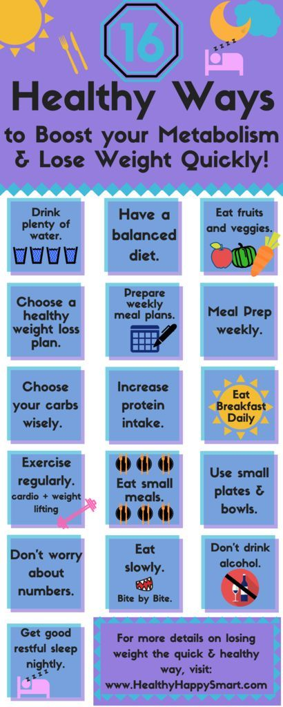 Boost your metabolism lose weight quickly 16 tips healthy boost your metabolism lose weight quickly 16 tips healthyhappyart forumfinder Choice Image
