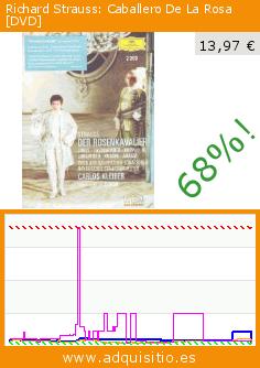 Richard Strauss: Caballero De La Rosa [DVD] (DVD). Baja 68%! Precio actual 13,97 €, el precio anterior fue de 42,99 €. https://www.adquisitio.es/universal-music-italia/straussrosenkavalier-dvd