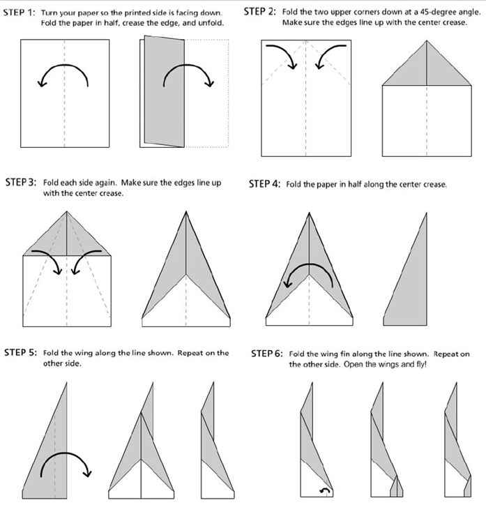 paper airplane images | Paper Airplane Learning | kids crafts ...