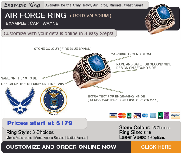 Air Force Rings Anatomy  Where Everything Goes Custom Made
