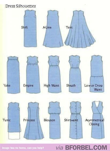 Cheat Sheet Names For Dress Silhouettes Fashion Vocabulary Dress Silhouette Types Of Dresses