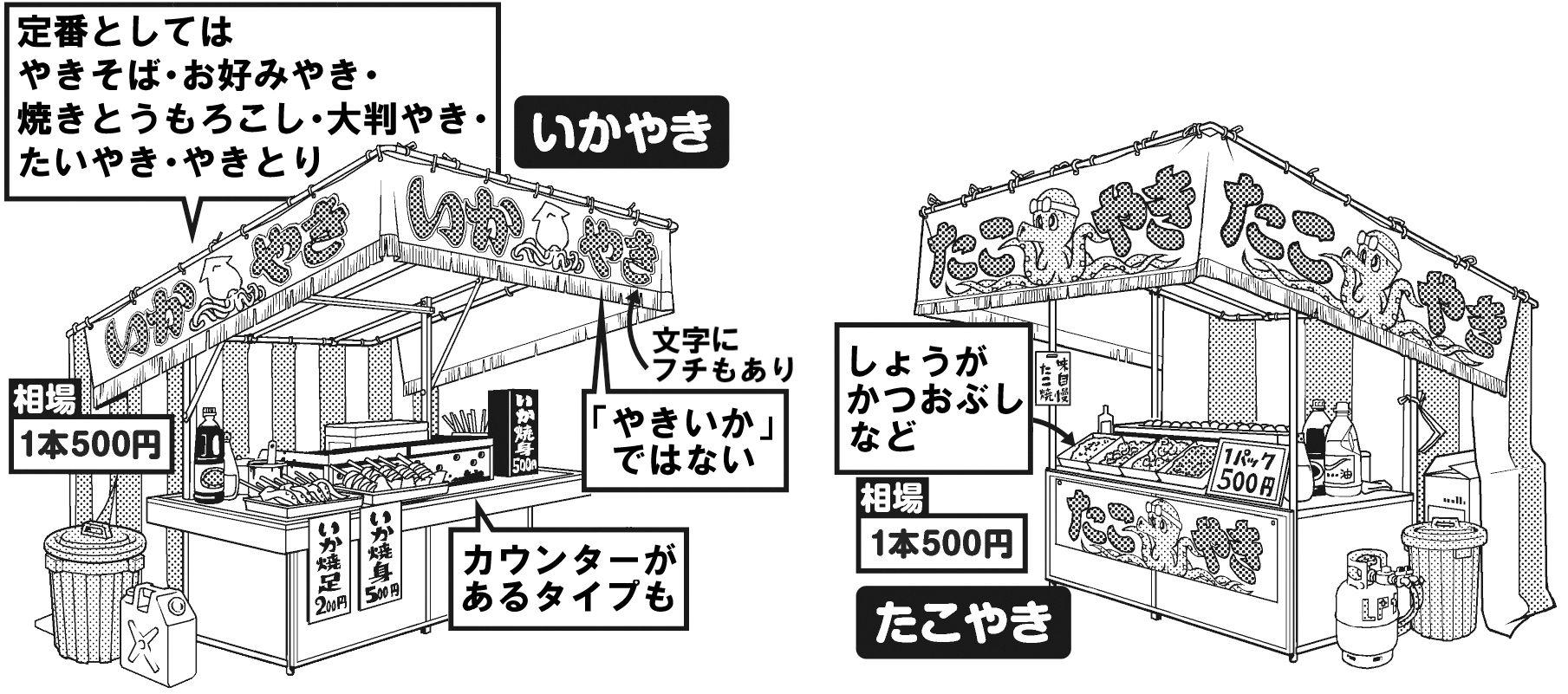 2018 年の「【超級!!背景講座!!】maedaxの背景萌え!~お祭りの屋台編