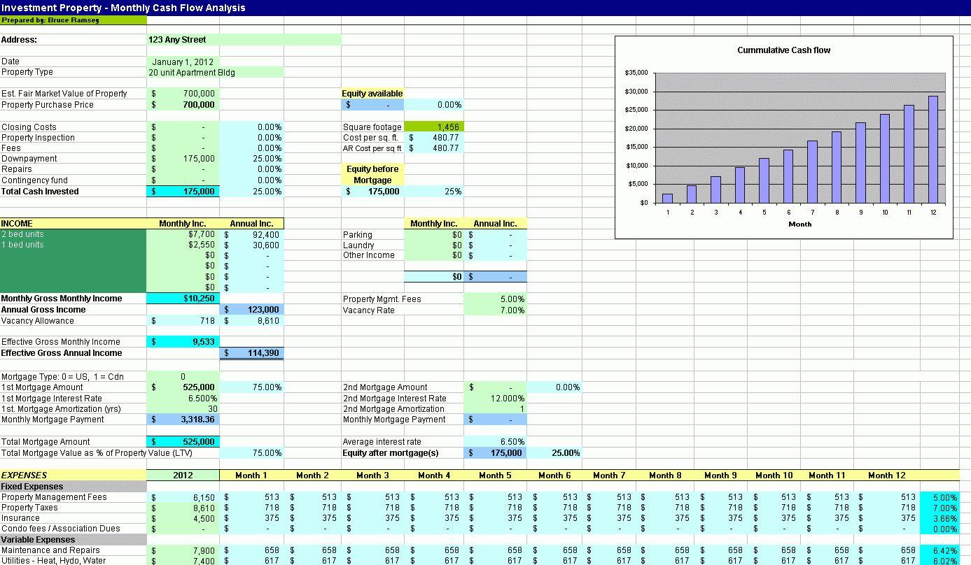 Property evaluation spreadsheet
