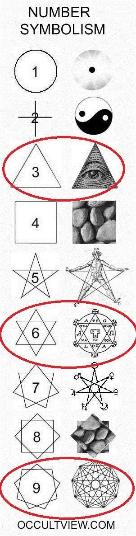 Tesla 3 6 9 Geometria Formas E Texturas Geometria Sagrada