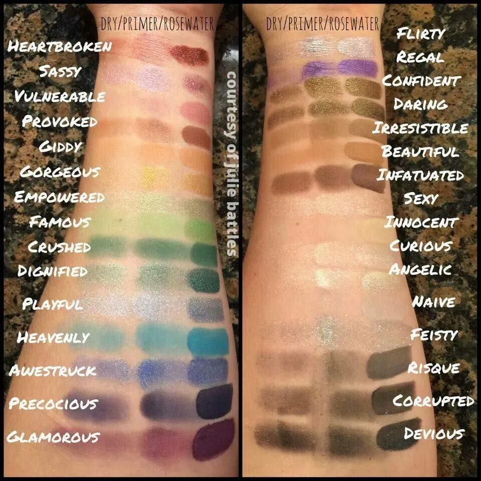 Mineral Pigment Powders. Change the intensity of the colors with Primer and/or Rose Water.