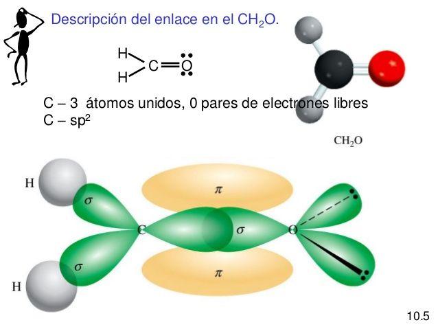 Descripción Del Enlace En El Ch2o C H O H C 3 átomos