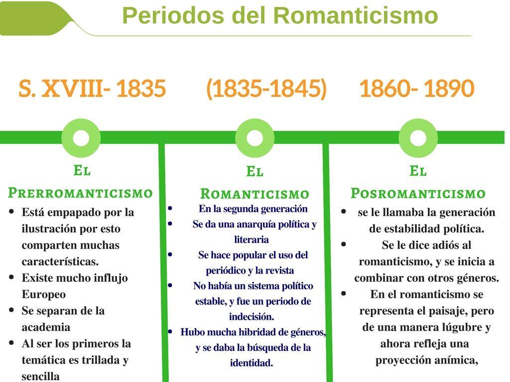 Literary Somnia Blog De Literatura Teorias Literarias Romanticismo Literatura Romanticismo Literario Literario