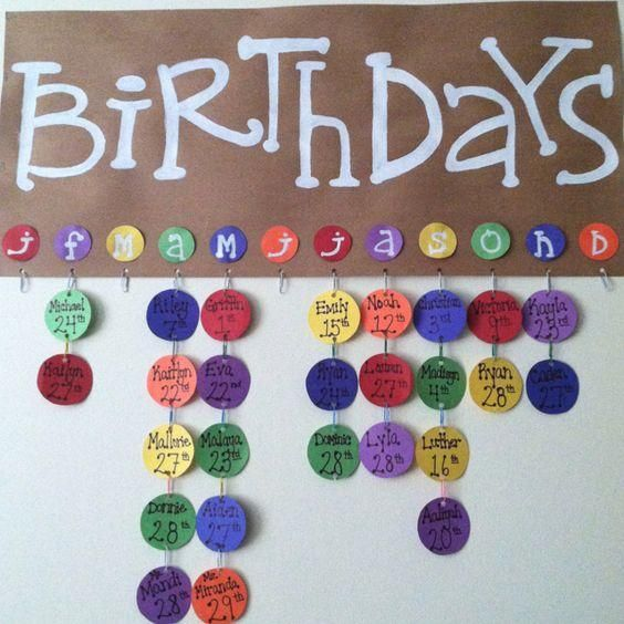 25 Awesome Birthday Board Ideas For Your Classroom Bored Teachers