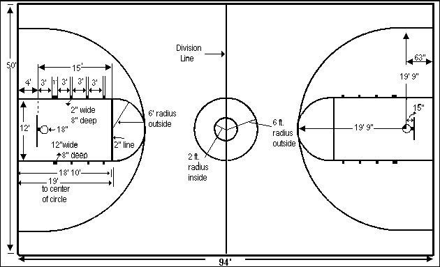 Basketball Court Dimensions Hoop Coach Basketball Court Layout Basketball Court Backyard Outdoor Basketball Court