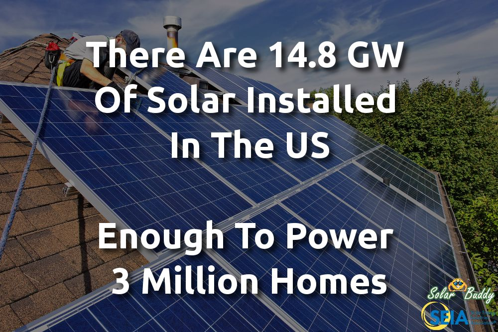 Join the Movement! Go Solar