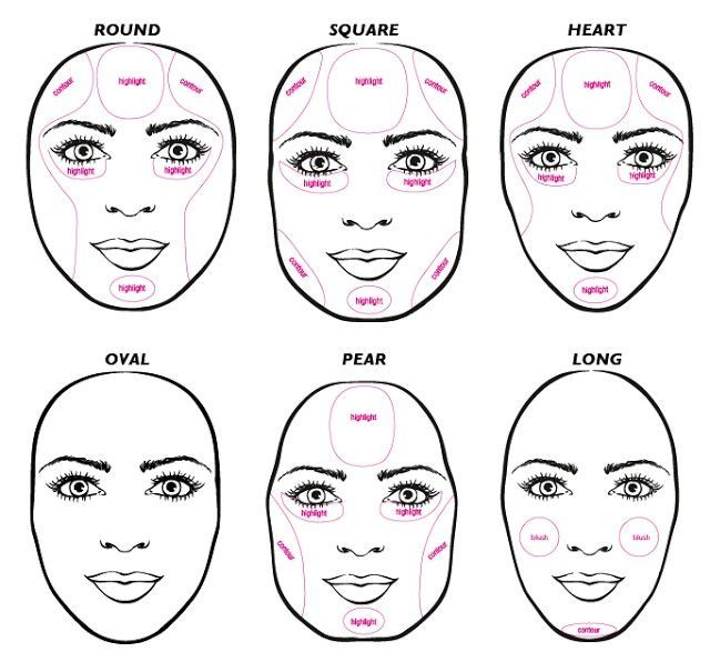 Highlight and Contour Guide based on your face shape
