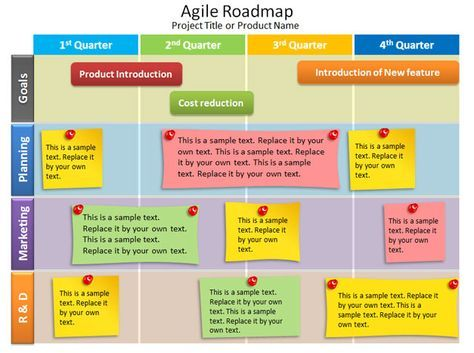 Free Agile Roadmap Powerpoint Template Project Management